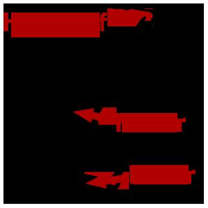 Der Aufbau eines Flügelglätters: Haltegriff, Motor, Rotor